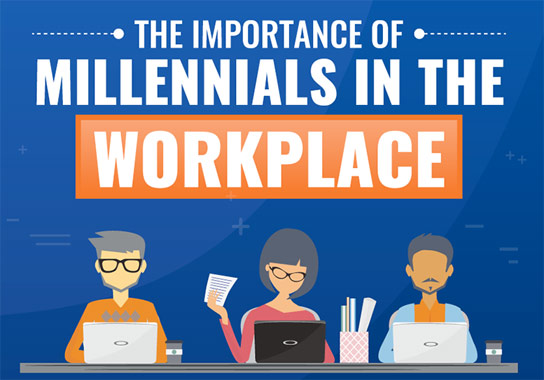The Importance of Millenials in the Workplace