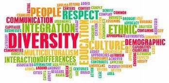 Diversity Terms